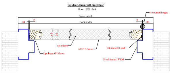 DOOR WITH FRAME FIRE RATED 30 MIN EN NORMS